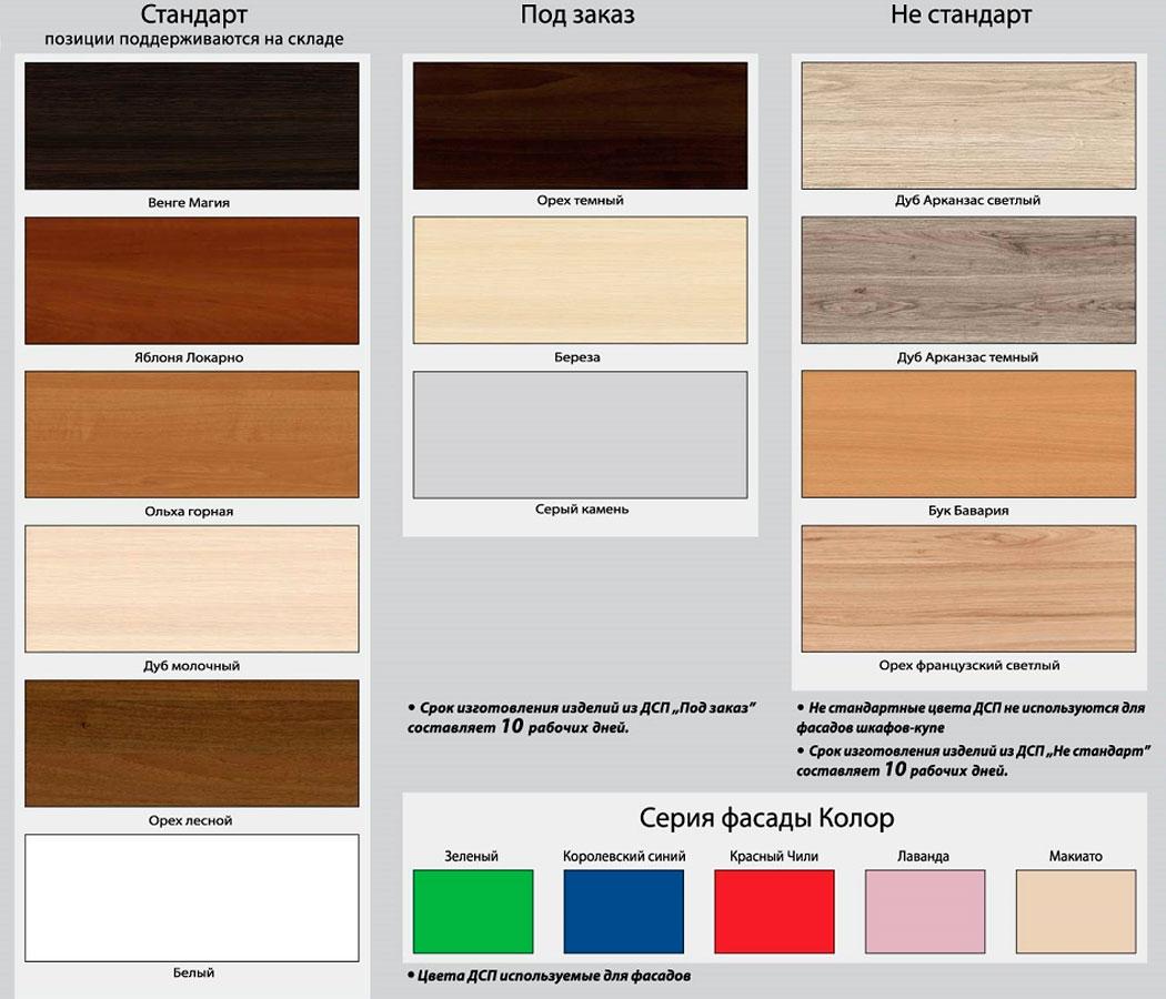 Как изменить цвет шкафа из дсп