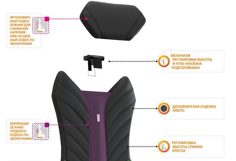 Описание кресла кулик систем