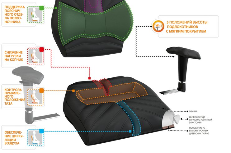 кресла кулик систем в киеве